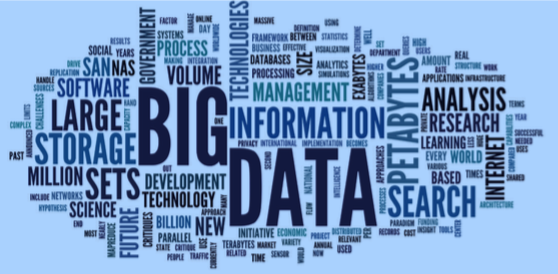 BIG Data Wordle